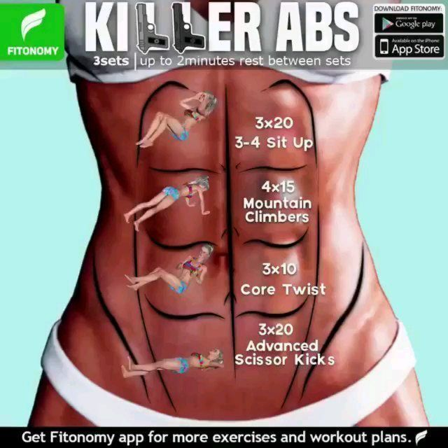 Fitness Tutorials Gym Tips on Total Abs and more routines, tag som... - #abs #FITNESS #Gym #routines...