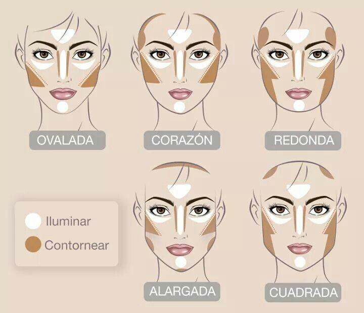 Pin De Ale En Ropa Zapatos Y Accesorios Maquillaje Para Cara Redonda Tutoriales De Maquillaje Contorno Tipo De Ojos Maquillaje