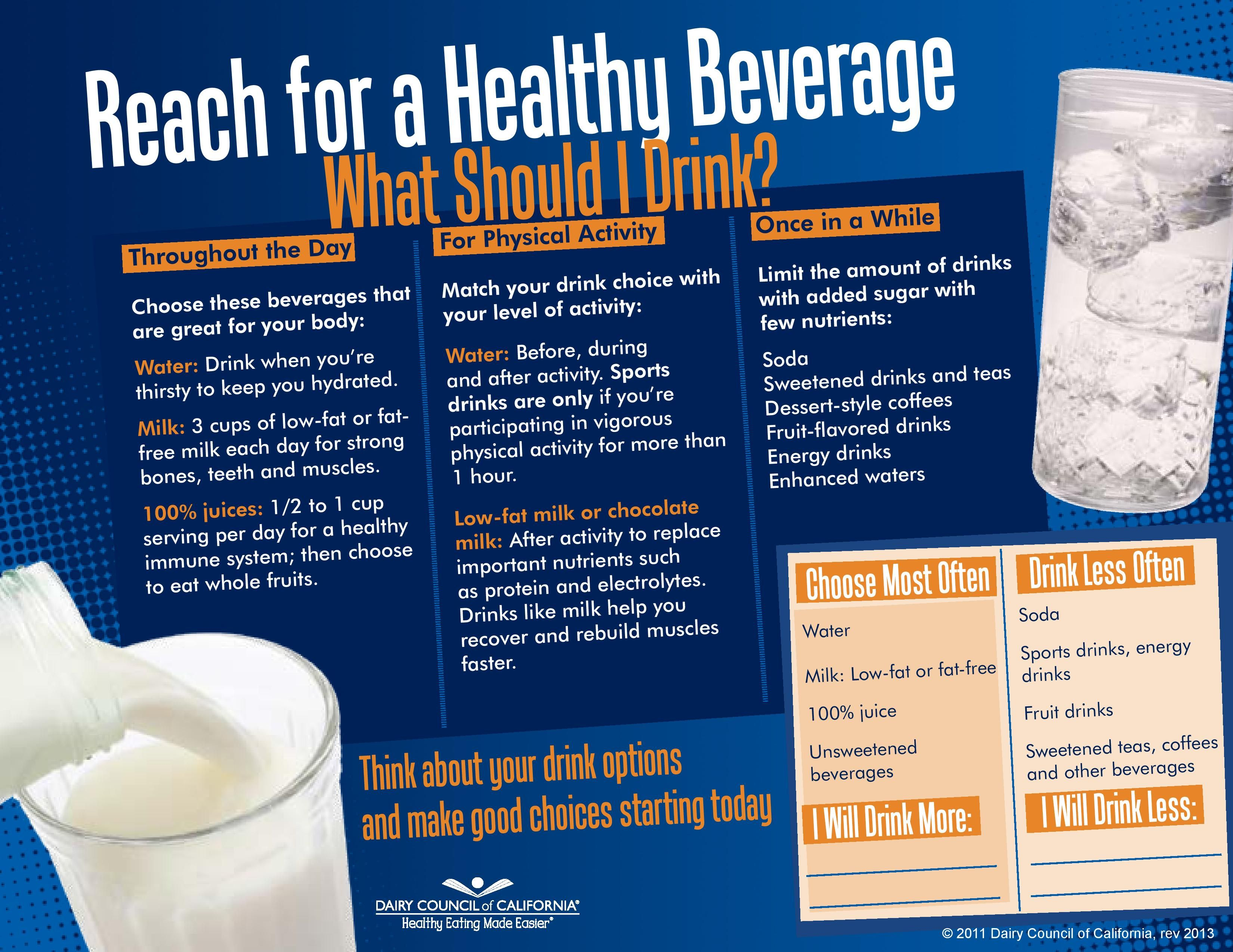 Reach for a Healthy Beverage What Should I Drink? http