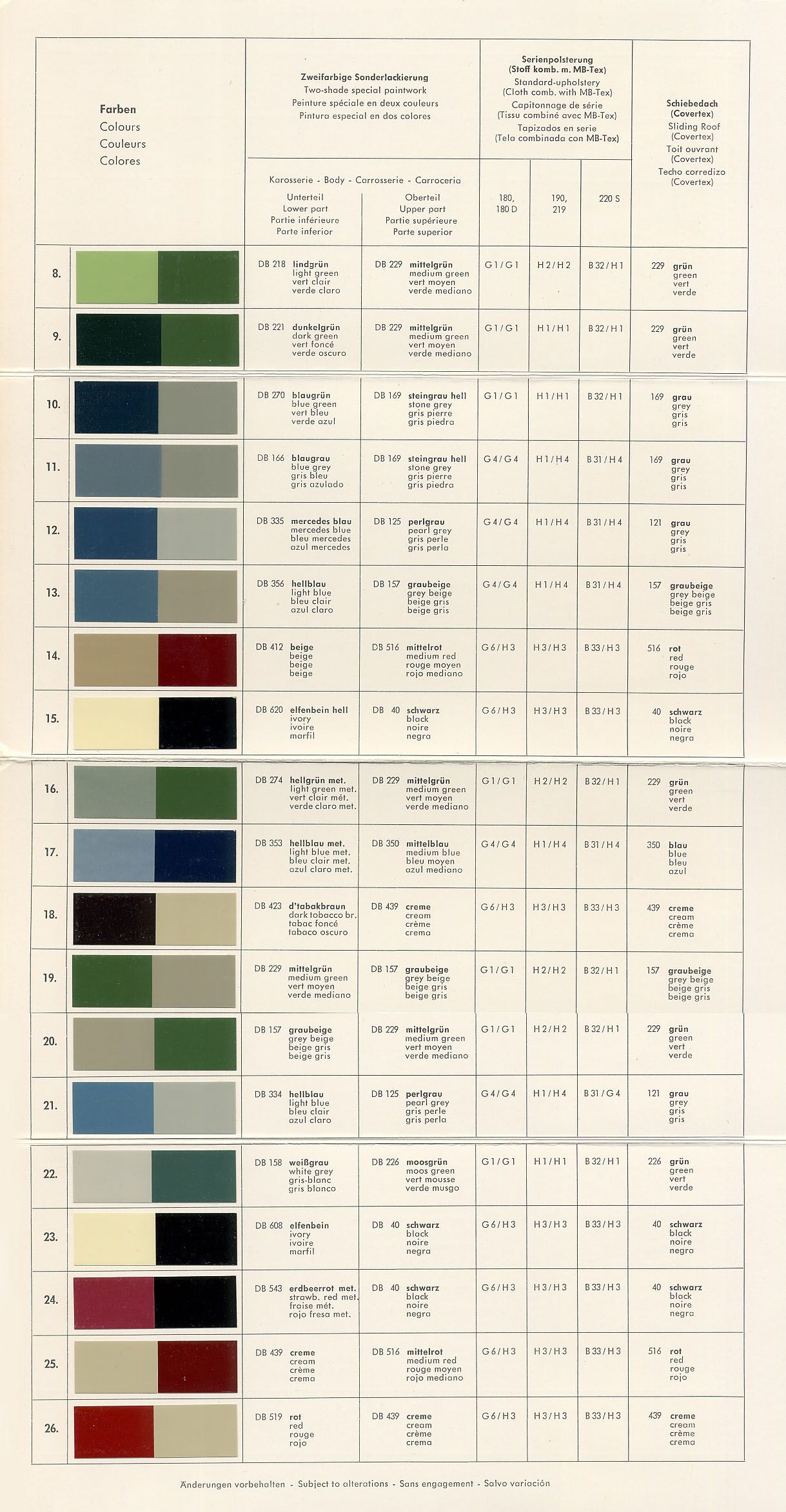 House Wiring Colour Codes Auto Electrical Diagram Mercedes Benz Colours Ponton Paint Color Charts U00a9 Www Mbzponton Org W128 180 Code Chart India