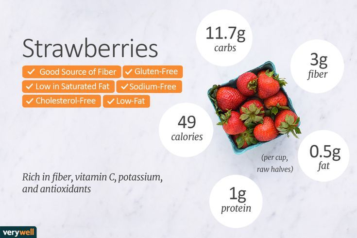 Can Strawberries Be a Healthy Addition to Your Diet?