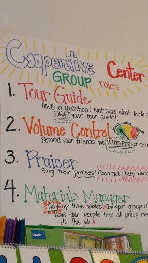 Collaborative Learning Classroom Management ~ Cooperative learning education pinterest
