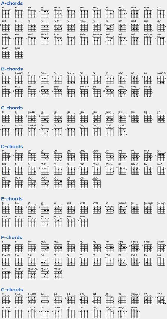 Downloadable Songbook With Complete Chords Chart Free Pdf Music