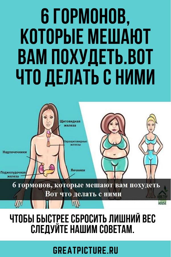 как начать сбрасывать лишний вес
