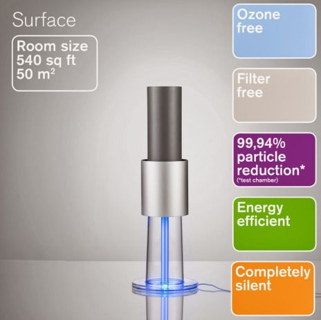 Lightair IonFlow 50 Surface Air Purifier Giveaway