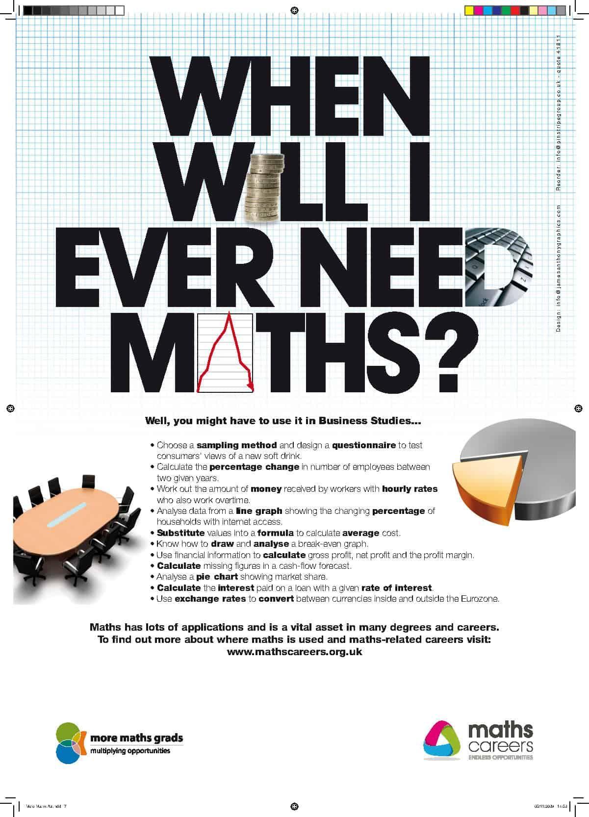 Pin By Anitacorak On Math