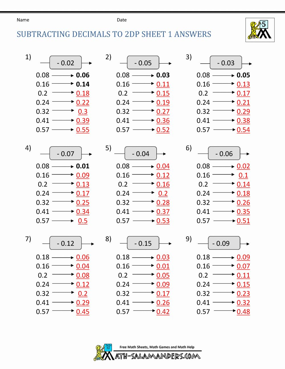 Math Worksheet Decimals In 2020 Free Math Worksheets Math Worksheets Third Grade Fractions Worksheets