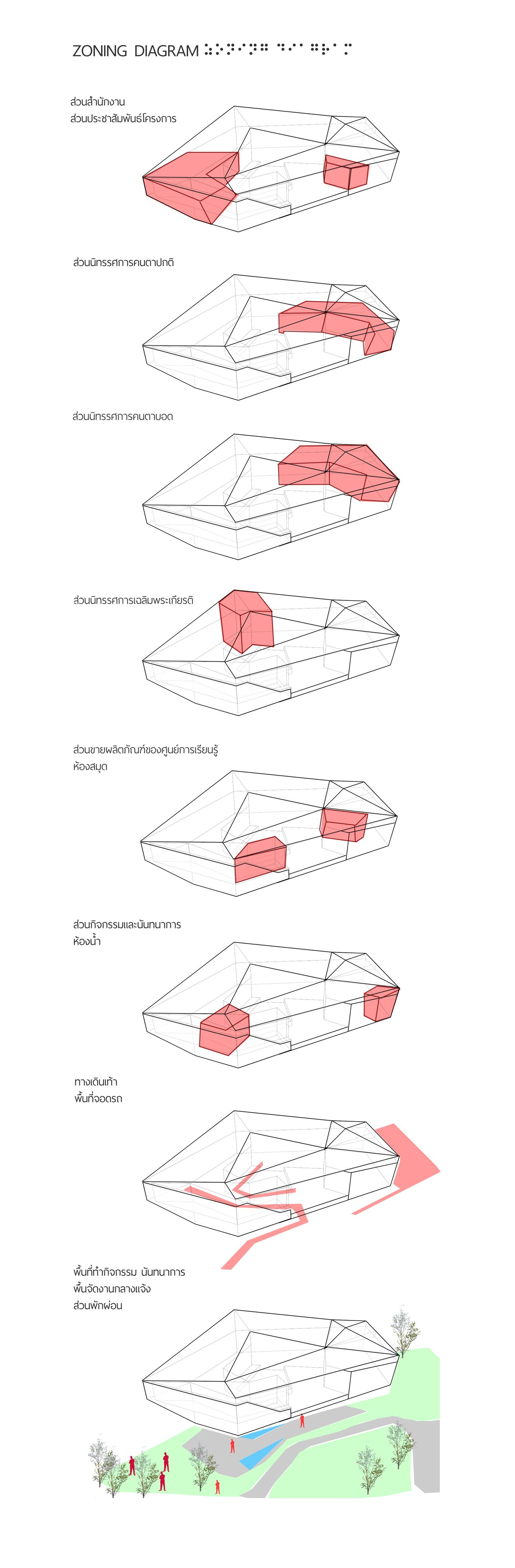 Zoning diagram thesis architecture pinterest for Architecture zoning diagram