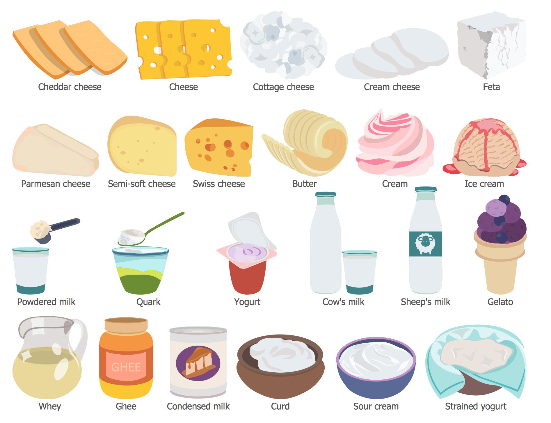 Design Elements Dairy
