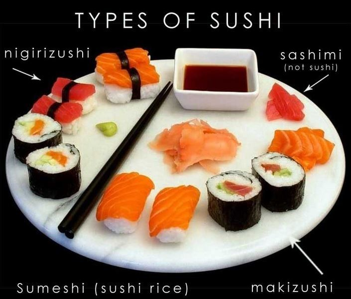 sushi is my favorite food My favourite foods are ramen, sushi and chicken rice my favourite food is ramen, sushi and chicken rice  if there was just one food, you would write my favorite .
