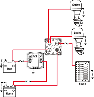 Battery Management Wiring Schematics For Typical Applications Blue Sea Systems Boat Battery Boat Wiring Boat
