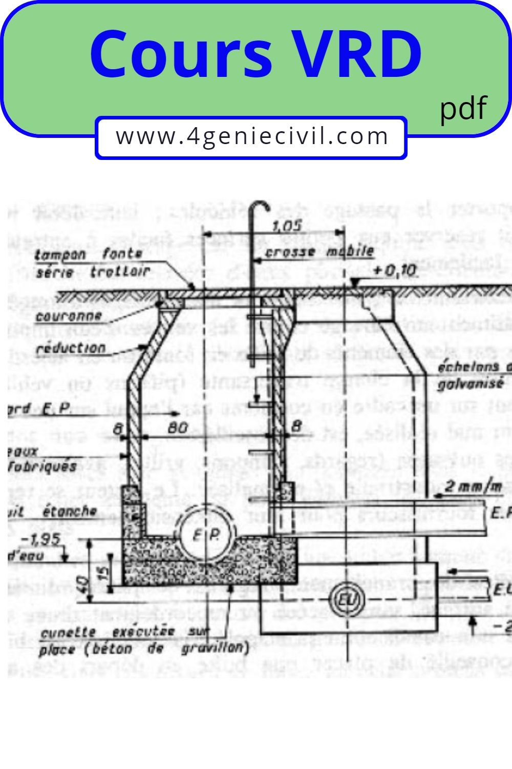 Cours Vrd Genie Civil Pdf In 2021 Floor Plans