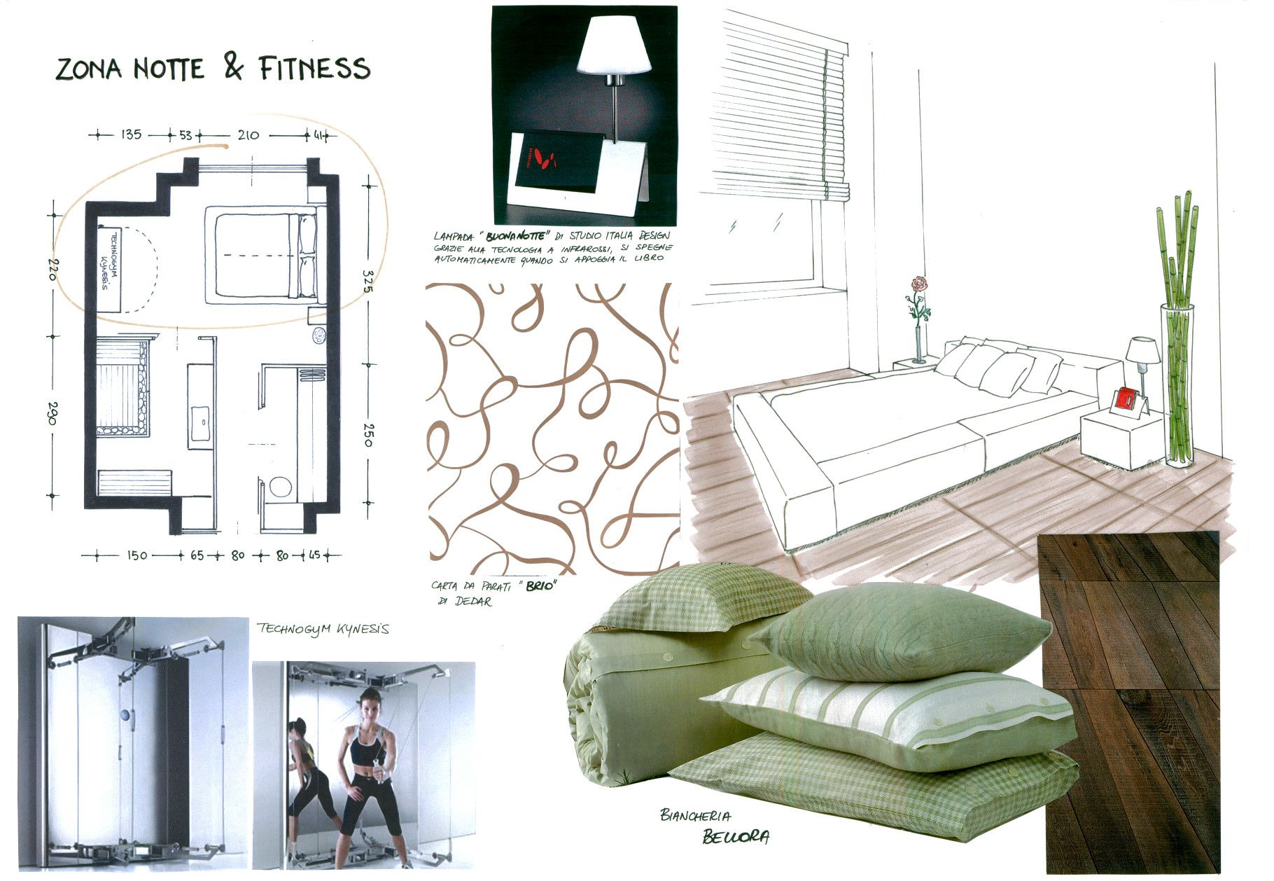 Pin By Akshay Chaudhary On Apartment Floor Plans In 2020