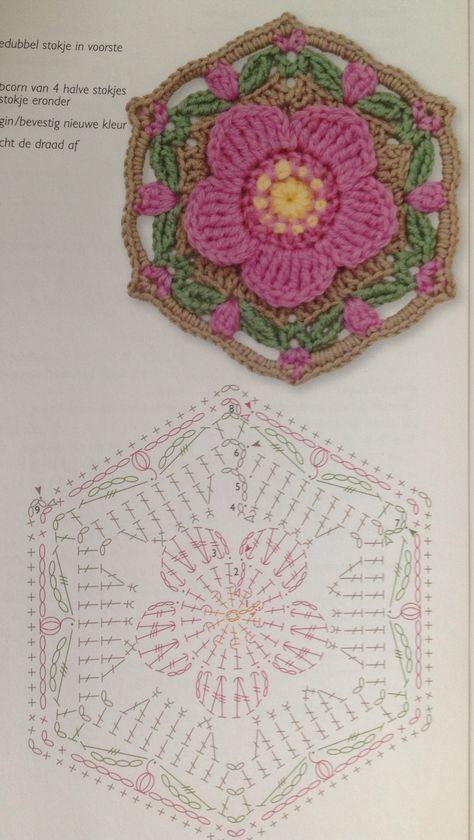 Pin By Snia Maria Lacerda On Hexagonos De Croche Pinterest