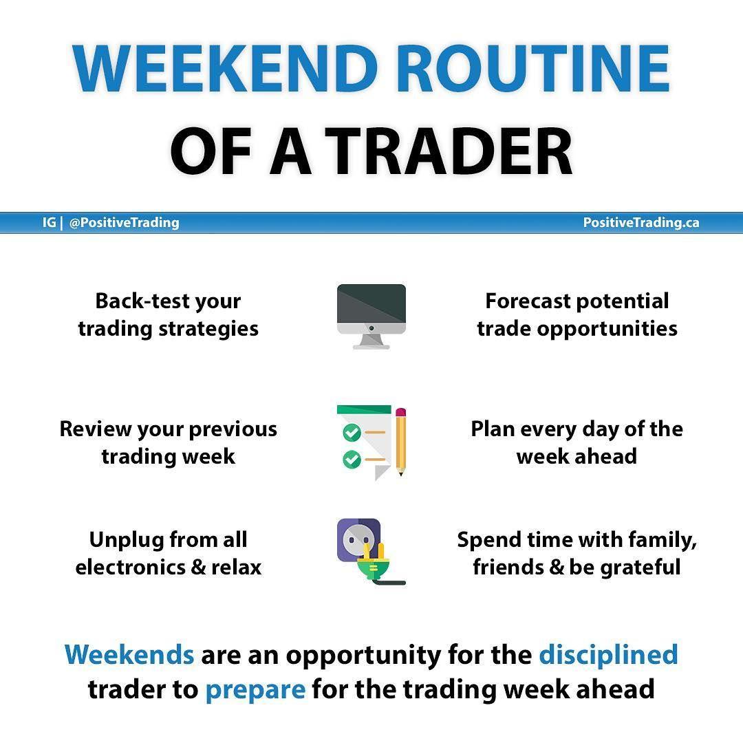 Trading Entrepreneur Make Money Trade Usa High Ticket Formation