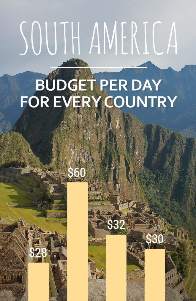 South America Backpacking: Costs