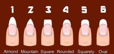 Shapes of nails