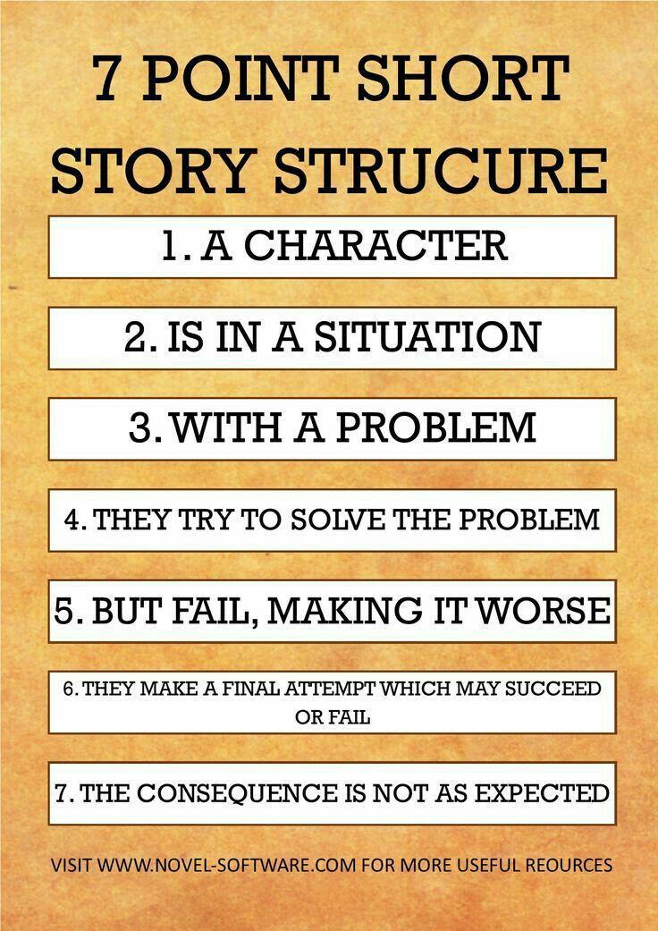 Random Writing Tips (Book 2)