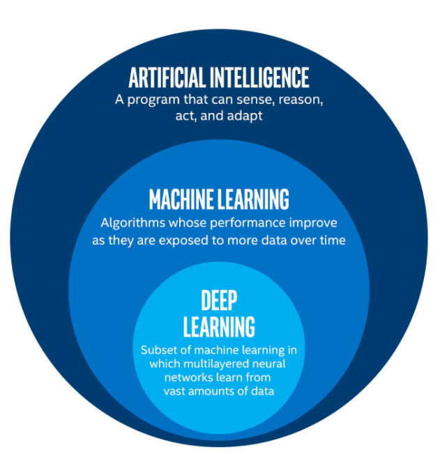 relationship between psychology and artificial intelligence
