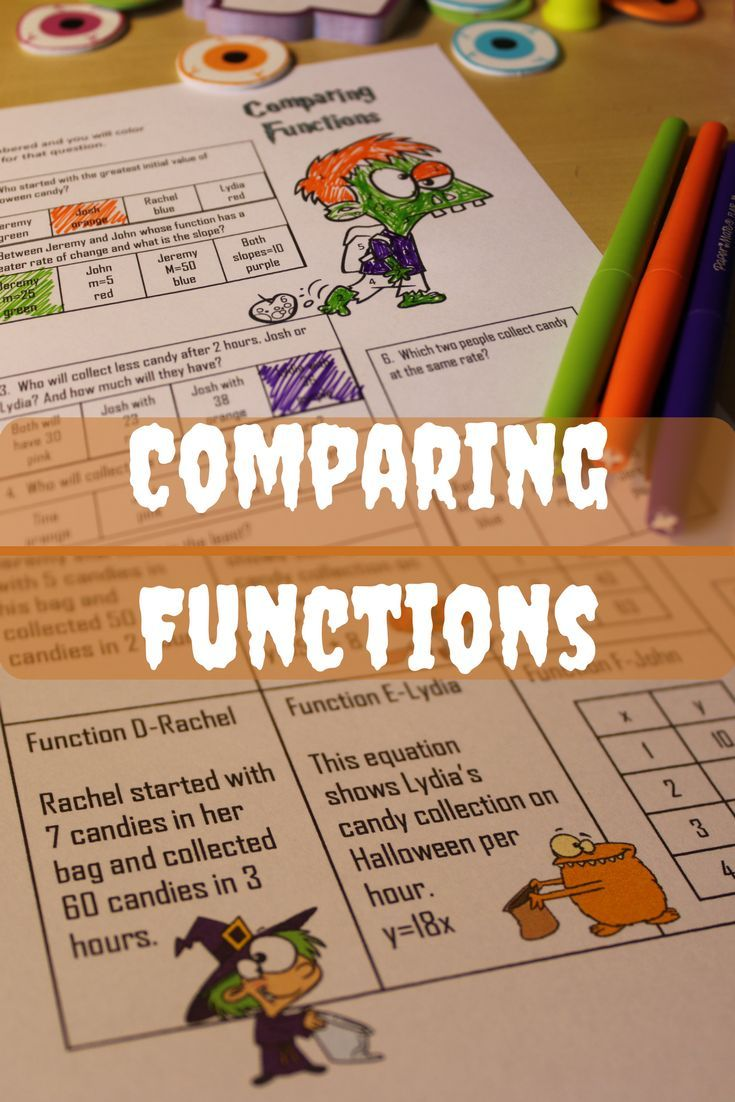This Halloween Comparing Functions Coloring Activity Is Fun Alternative To Another Boring Wo Halloween Math Activities Math Activities Math Games Middle School [ 1102 x 735 Pixel ]