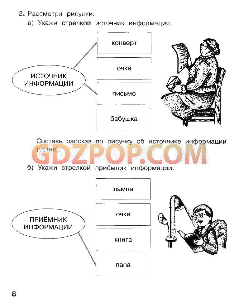 Гдз по учебнику география:природы россии 8 класса автора райковской