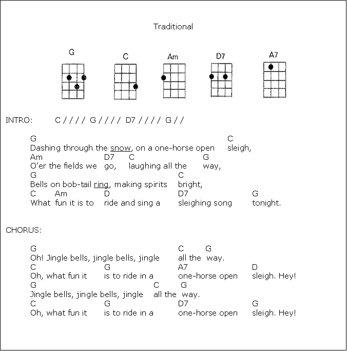 Ukulele ukulele tablature christmas songs : Pinterest • The world's catalog of ideas