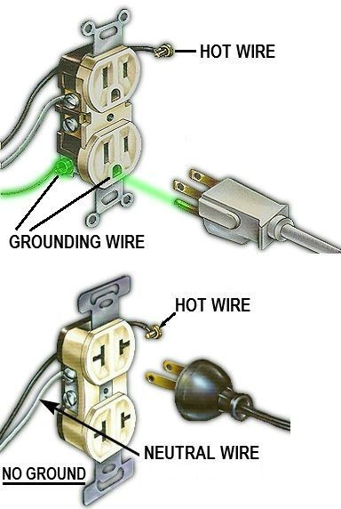 Wiring a plug with no ground wire wire center a grounded electrical outlet compared to an ungrounded outlet rh pinterest co uk wiring a grounded plug wiring a plug socket cheapraybanclubmaster Gallery
