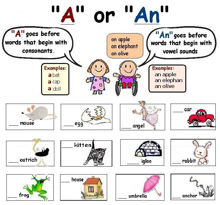 Articles A and An - Kids A - Teacher Jocelyn | 1st ELA Unit ...