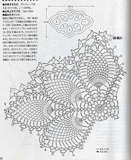 Toalhinha de croche abacaxi com grafico