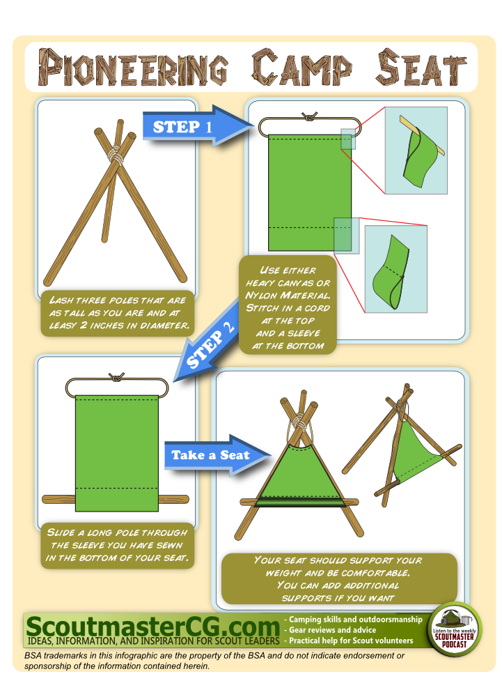 Diy Camping Furniture By J0theib On Pinterest Bushcraft