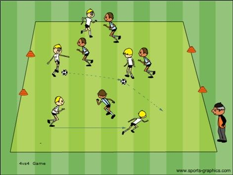 The U10 Soccer Age Group Coaching Tips Techniques And Fun Soccer Games Coaching Kids Soccer Kids Soccer Fun Soccer Games