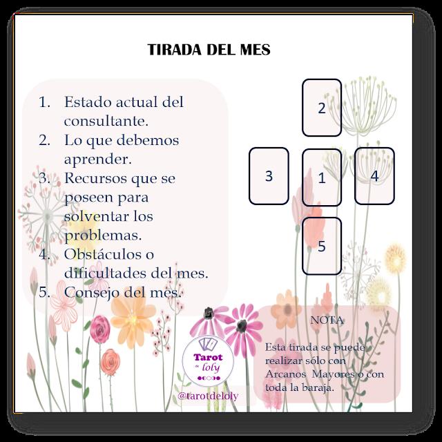 Tarot De Loly Blog Tirada Del Mes Tarot Lectura De Tarot Leer El Tarot