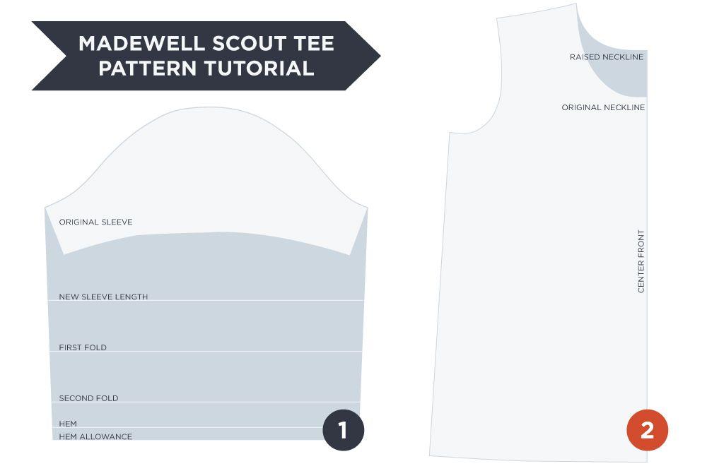 Hilo de la tela Estudio   Madewell Variación Scouts   Tutorial del modelo