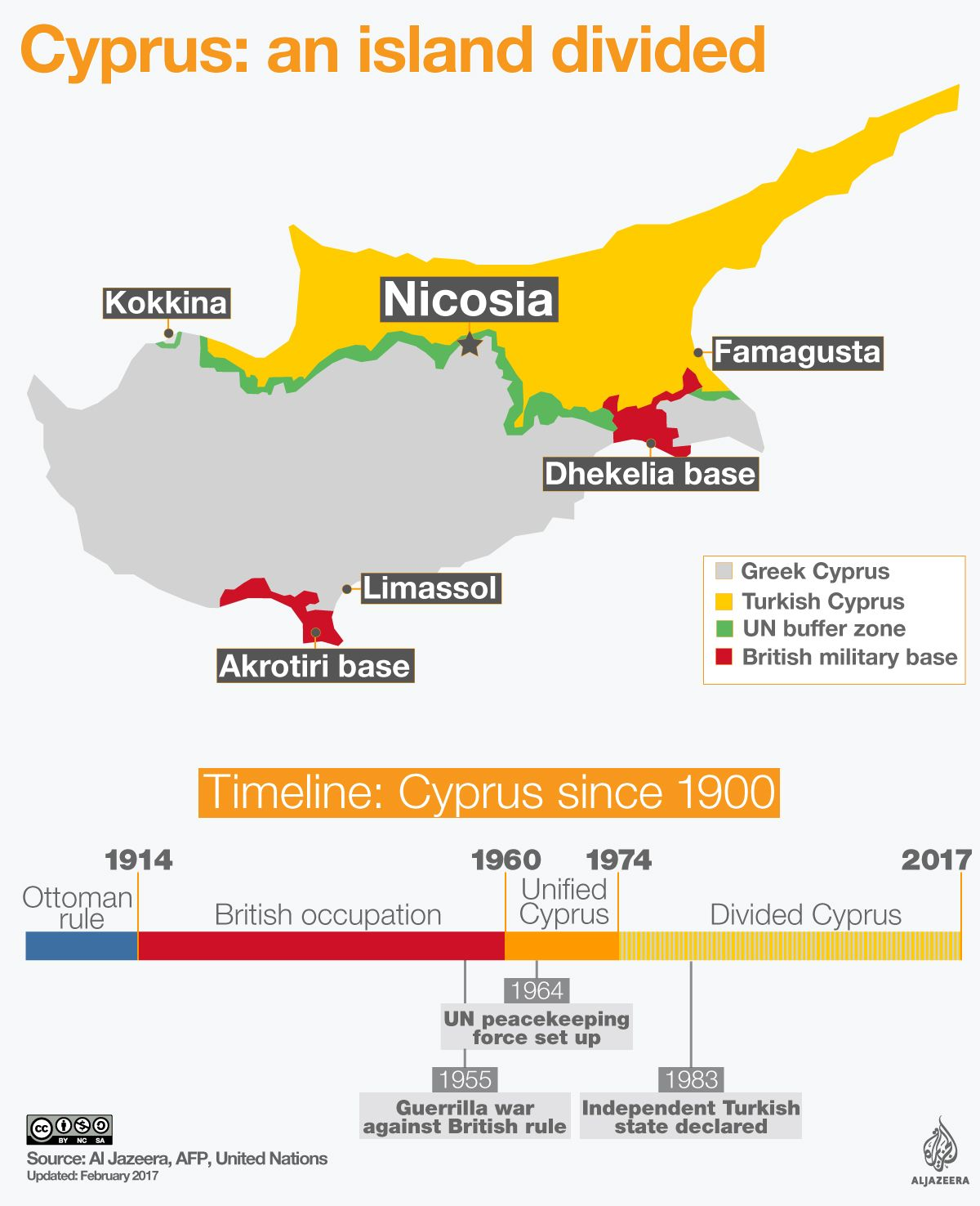 Cyprus map timeline infographic cyprus pinterest cyprus cyprus map timeline infographic gumiabroncs Image collections