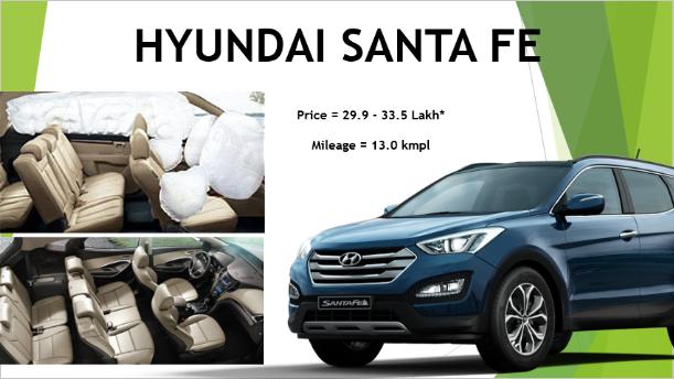 Santa Fe Model Power, Mileage, Safety, Colors SAGMart