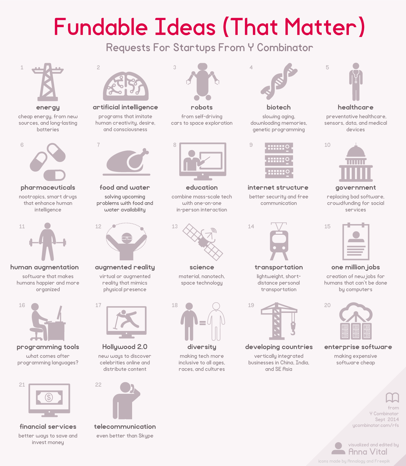 75 Ideas for Businesses You Can Launch for Cheap or Free