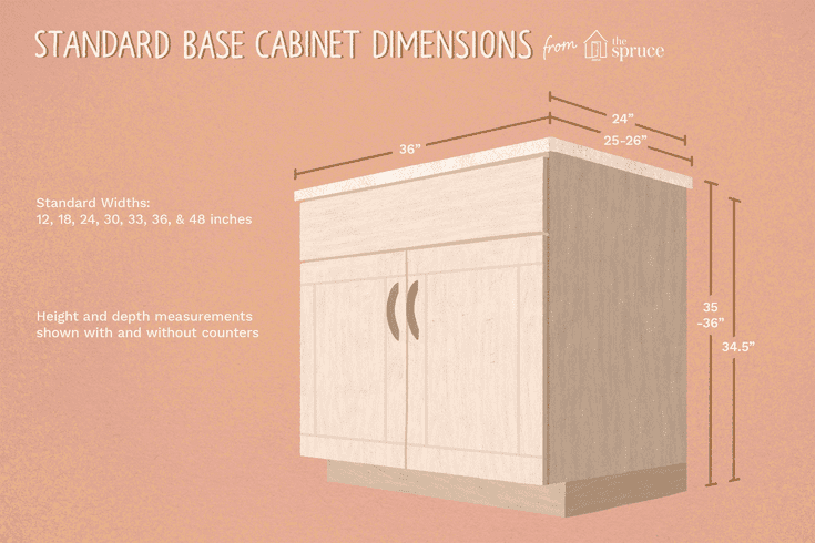 What To Know About Standard Kitchen Cabinet Dimensions Kitchen Cabinet Dimensions Cabinet Dimensions Kitchen Base Cabinets
