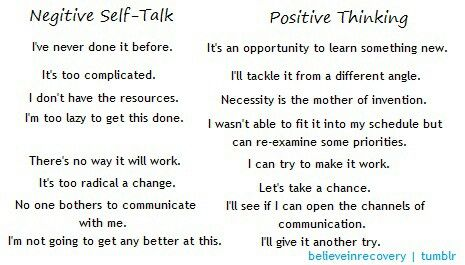 Positive Self Talk Examples Recovery Worksheets Education