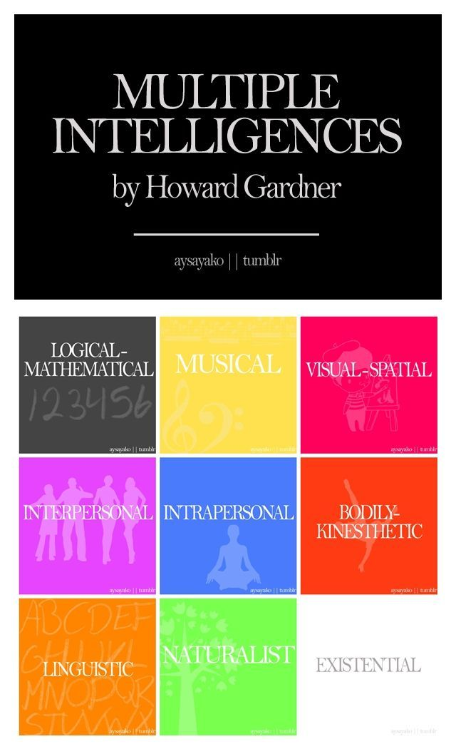Dissertations about multiple intelligences
