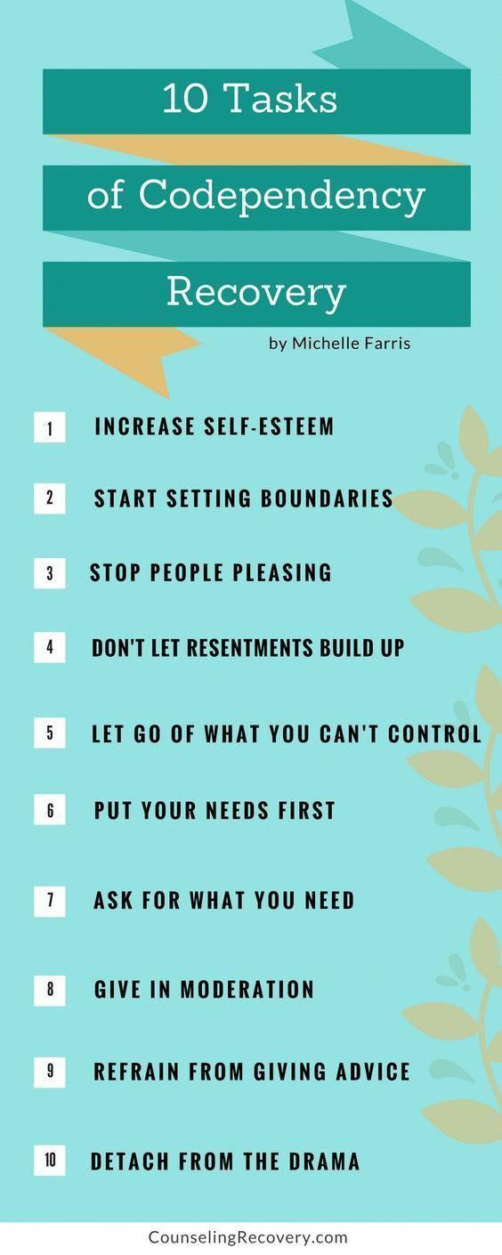 Learning how to heal your codependency starts with specific tasks to keep you on the path of recover