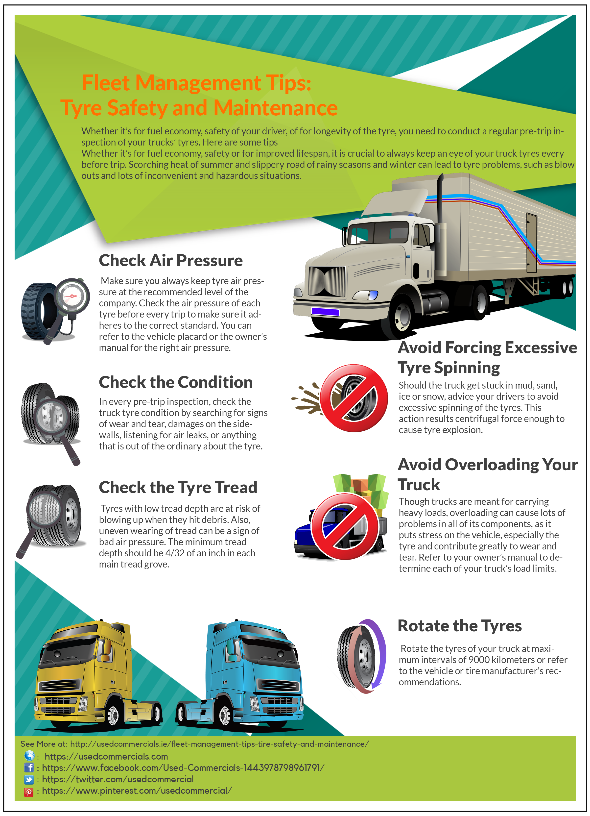 Whether it's for fuel economy, safety of your driver, of for longevity of  the tire, you need to conduct a regular pre-trip inspection of your trucks'  tires.