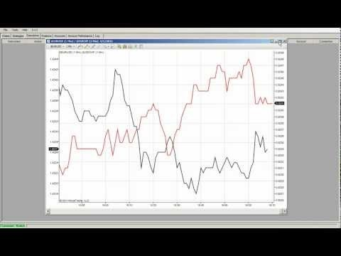 Setting up a forex business