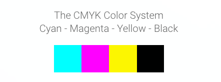 In The Print Industry Cyan Magenta Yellow And Black Are Used As