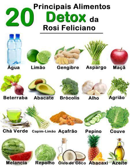 20 Alimentos Detox Rosi Feliciano Desintoxicacao Alimentar