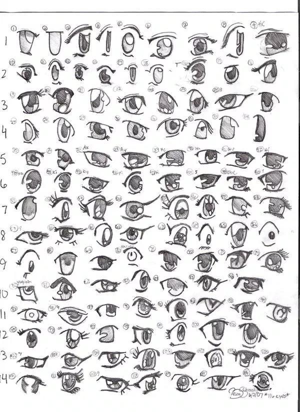 Gambar Mata Kartun : gambar, kartun, Menggambar, Anime, Dengan, Mudah, Untuk, Masih, Pemula, Alabn, Tutorial, Gambar, Anime,, Kartun,, Tengkorak