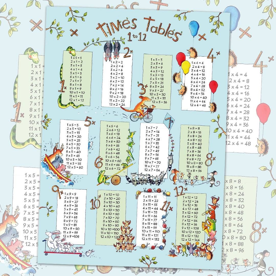 P30 Times Tables Poster 700 Order Online At Louslovelycards