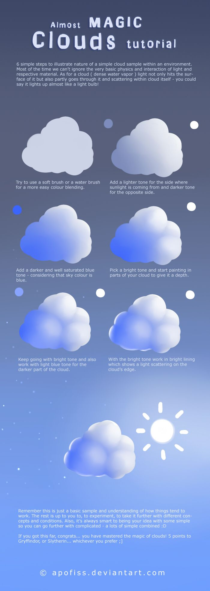 Almost Magic Clouds Tutorial By Apofiss Deviantart Com On