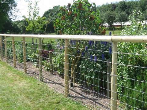 Domestic Wire Fencing for down the bank to keep dogs in.
