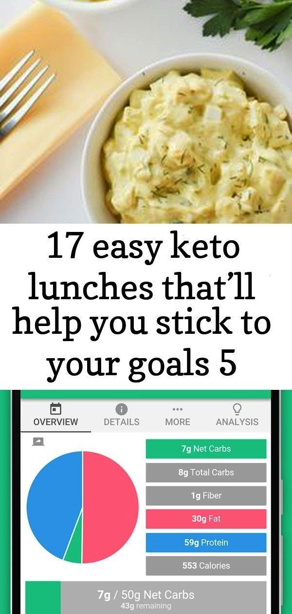 easy keto lunches thatll help you stick to your goals 5 17 easy keto lunches thatll help you stic