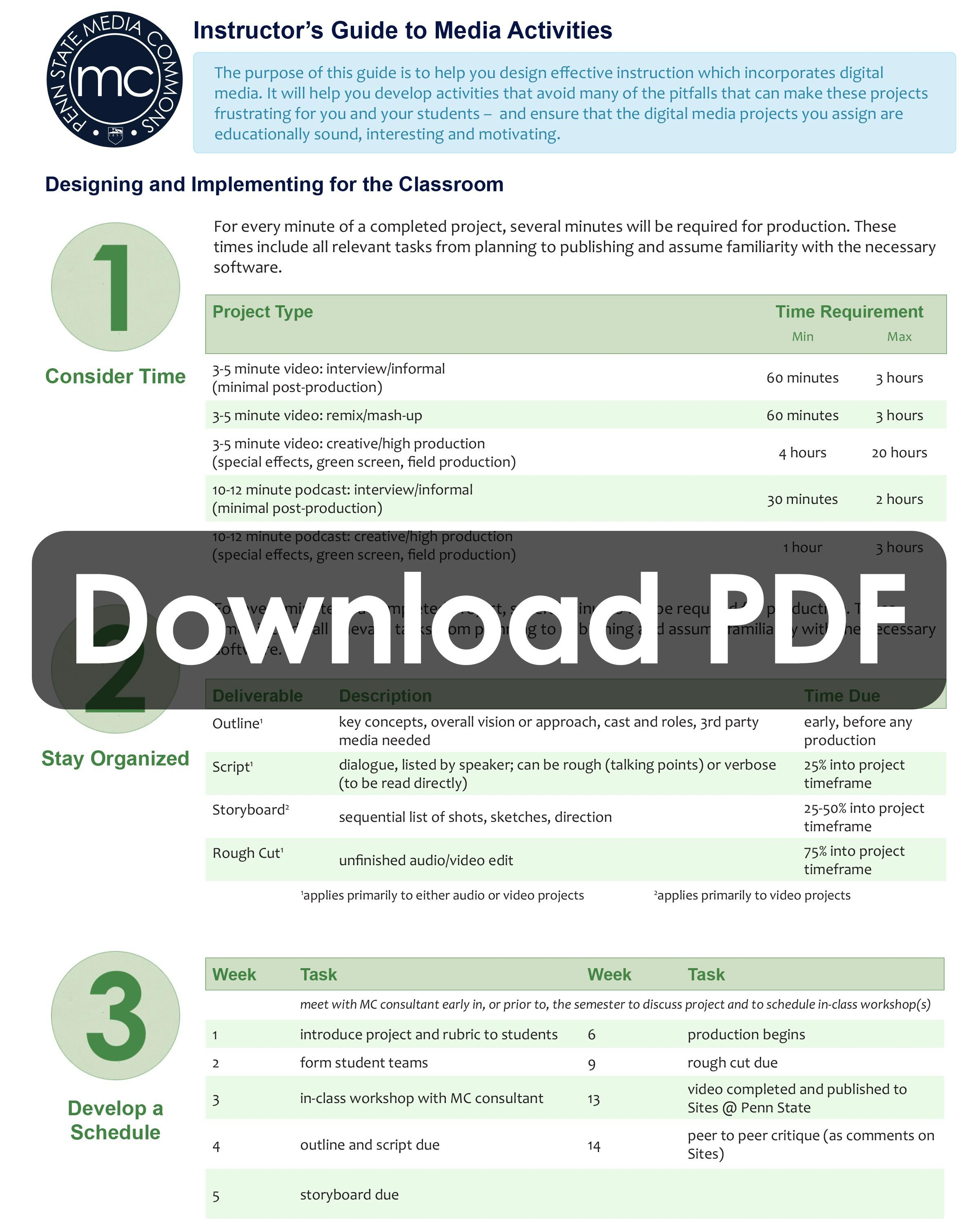 Instructor's Guide PDF for designing digital assignments